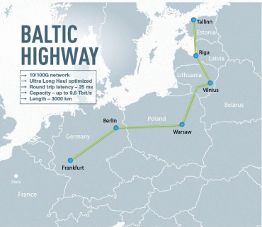 Baltic-Highway